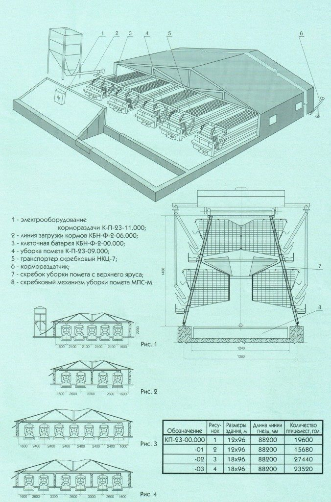 Комплект оборудования К-П-23-2