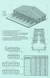 Комплект оборудования К-П-23-3 состоит из трехъярусных батарей в количествах, зависящих от модификации здания (см. таблицу), линии загрузки кормов, уборки помета.
